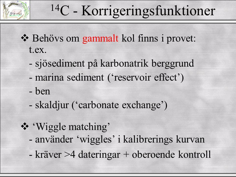 14 C - Kalibration (från datorprogrammet Oxcal)