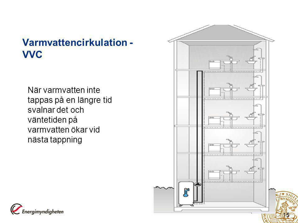 15 När varmvatten inte tappas på en längre tid svalnar det och väntetiden på varmvatten ökar vid nästa tappning Varmvattencirkulation - VVC