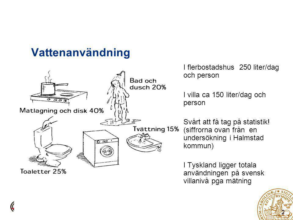 2 Vattenanvändning I flerbostadshus 250 liter/dag och person I villa ca 150 liter/dag och person Svårt att få tag på statistik.