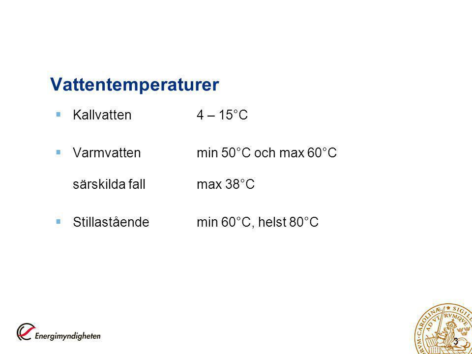 3 Vattentemperaturer  Kallvatten4 – 15°C  Varmvattenmin 50°C och max 60°C särskilda fallmax 38°C  Stillaståendemin 60°C, helst 80°C
