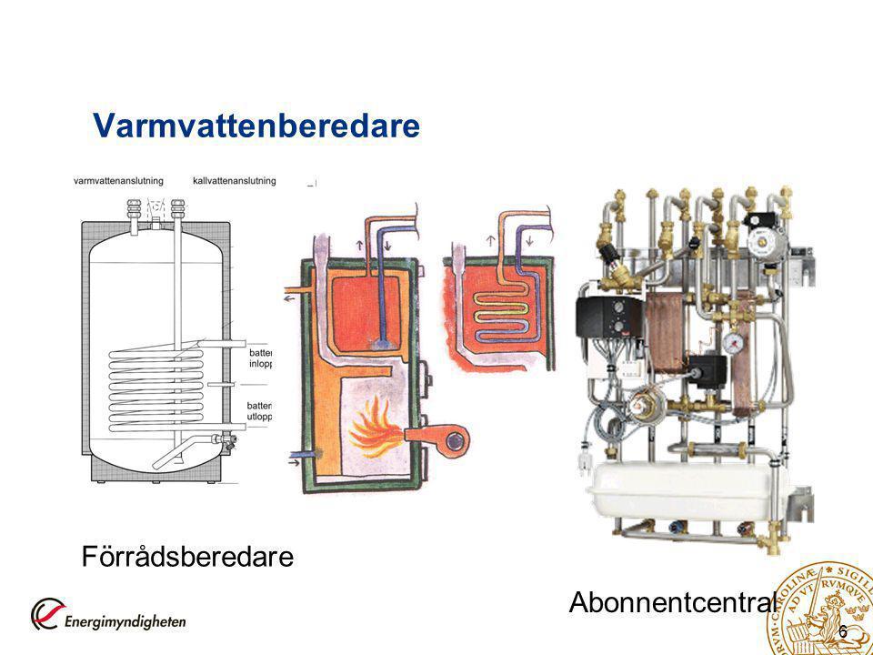 7 Varmvattenberedare har tomgångsförluster  Gamla beredare upp till 1500 kWh/år  Nya mindre än 1 000 kWh/år  En varmvattenberedare ska inte placeras i ett ouppvärmt utrymme