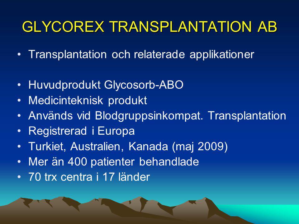 GLYCOREX TRANSPLANTATION AB Transplantation och relaterade applikationer Huvudprodukt Glycosorb-ABO Medicinteknisk produkt Används vid Blodgruppsinkom