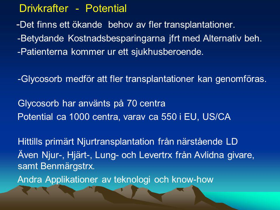 Drivkrafter - Potential - Det finns ett ökande behov av fler transplantationer. -Betydande Kostnadsbesparingarna jfrt med Alternativ beh. -Patienterna