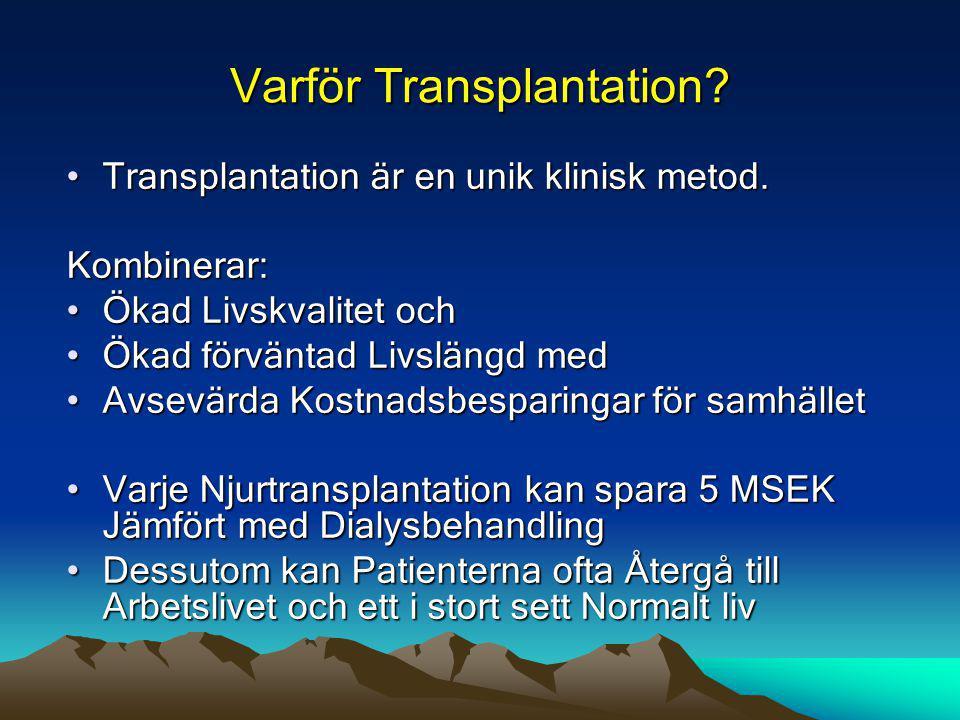 Problem Det Görs för få Transplantationer i Relation till Behovet Antalet Patienter i behov av Transplantation Ökar Ca 1 miljon i Dialys i västvärlden Över 130.000 Patienter väntar på Njurtrx i USA och i EU Fördubbling på 10 år, Förväntas fortsatt öka 35.000 Njurtransplantationer per år Väntetiderna är långa - ofta över 4 år I USA och Tyskland 6 år och i Japan ca 10 år Tusentals patienter avlider varje år i väntan på trx.