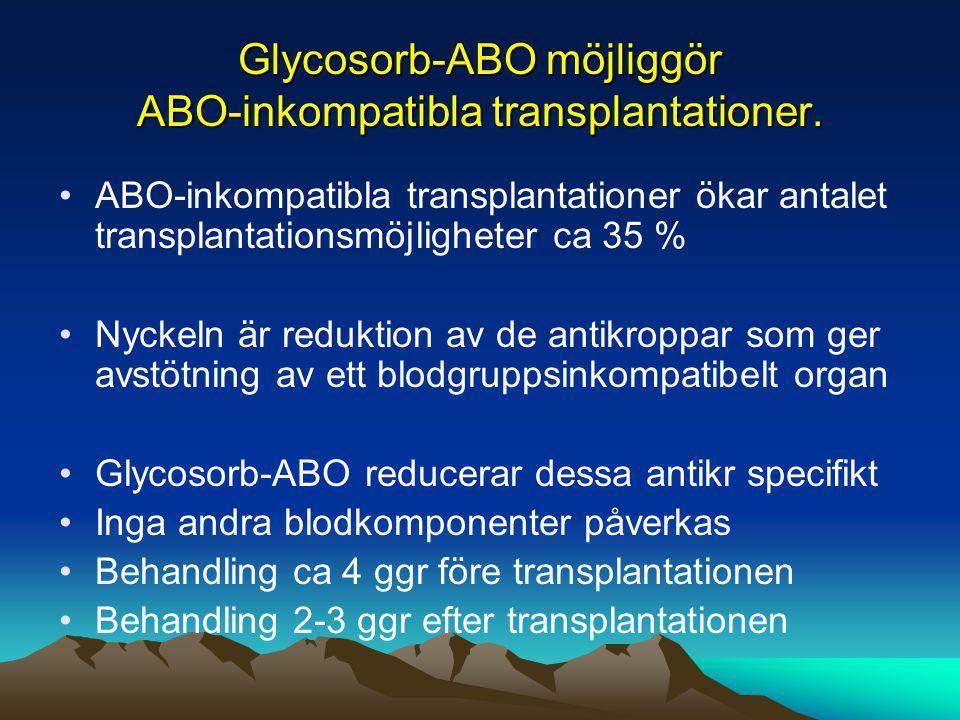 Glycosorb-ABO (Immunoadsorptionskolonn) Single use – kolonnen får användas en gång Om exempelvis fyra behandlingar krävs före transplantationen, så krävs 4 kolonner totalt Kompatibel med befintlig blodbehandlings- utrustning Specifik reduktion av anti-A/B antikroppar