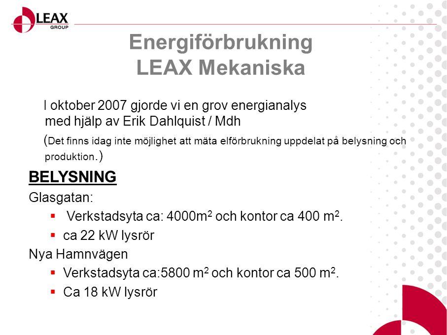 I oktober 2007 gjorde vi en grov energianalys med hjälp av Erik Dahlquist / Mdh ( Det finns idag inte möjlighet att mäta elförbrukning uppdelat på belysning och produktion.) BELYSNING Glasgatan:  Verkstadsyta ca: 4000m 2 och kontor ca 400 m 2.