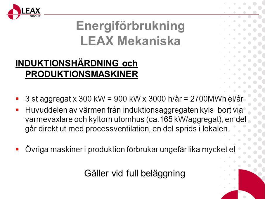 Energiförbrukning LEAX Mekaniska INDUKTIONSHÄRDNING och PRODUKTIONSMASKINER  3 st aggregat x 300 kW = 900 kW x 3000 h/år = 2700MWh el/år  Huvuddelen av värmen från induktionsaggregaten kyls bort via värmeväxlare och kyltorn utomhus (ca:165 kW/aggregat), en del går direkt ut med processventilation, en del sprids i lokalen.