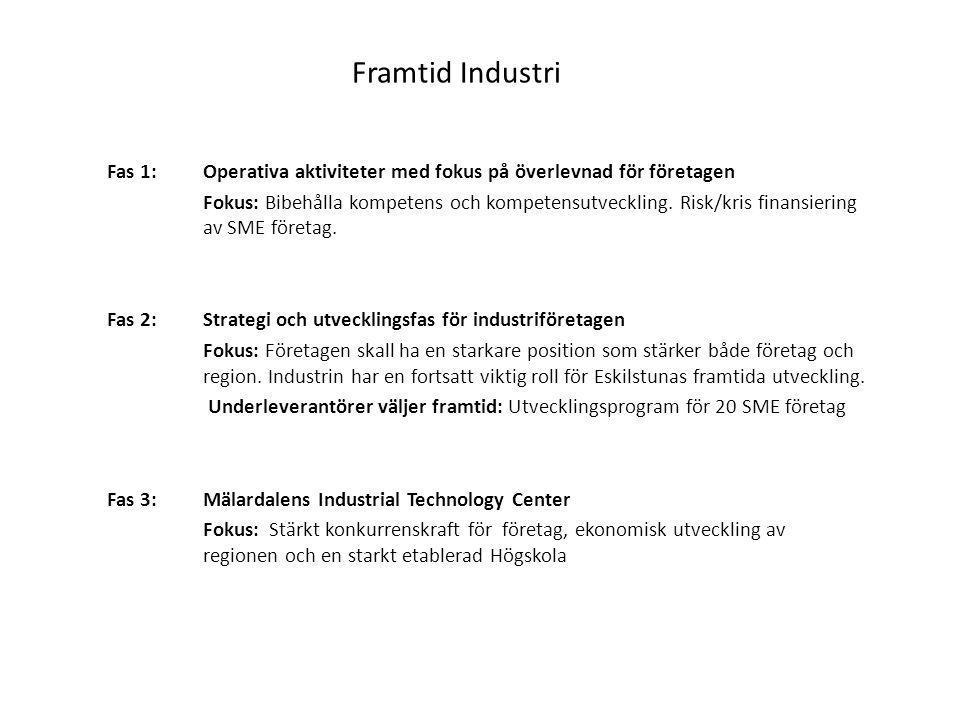 Framtid Industri Fas 1: Operativa aktiviteter med fokus på överlevnad för företagen Fokus: Bibehålla kompetens och kompetensutveckling. Risk/kris fina