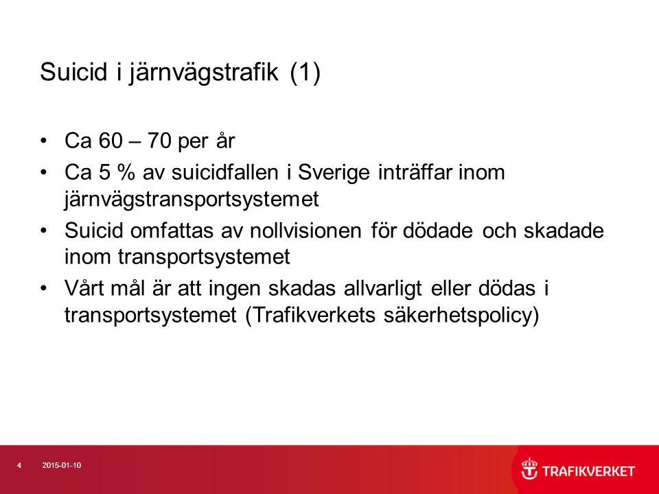 4 Suicid i järnvägstrafik (1) Ca 60 – 70 per år Ca 5 % av suicidfallen i Sverige inträffar inom järnvägstransportsystemet Suicid omfattas av nollvisio