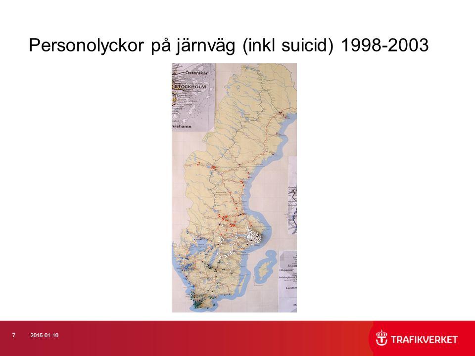 72015-01-10 Personolyckor på järnväg (inkl suicid) 1998-2003