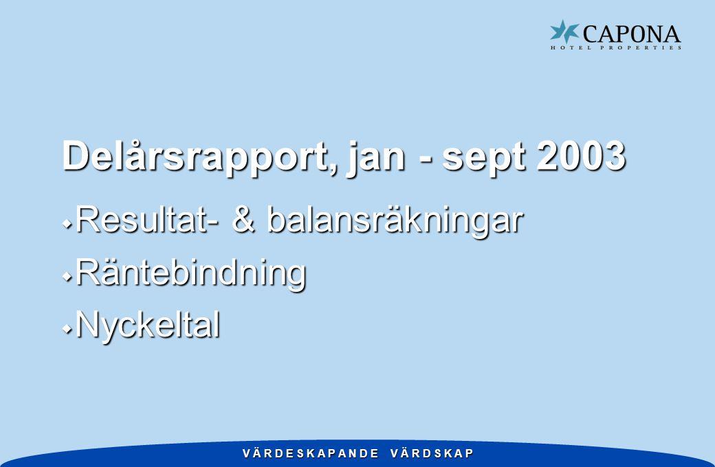 V Ä R D E S K A P A N D E V Ä R D S K A P Delårsrapport, jan - sept 2003 w Resultat- & balansräkningar w Räntebindning w Nyckeltal