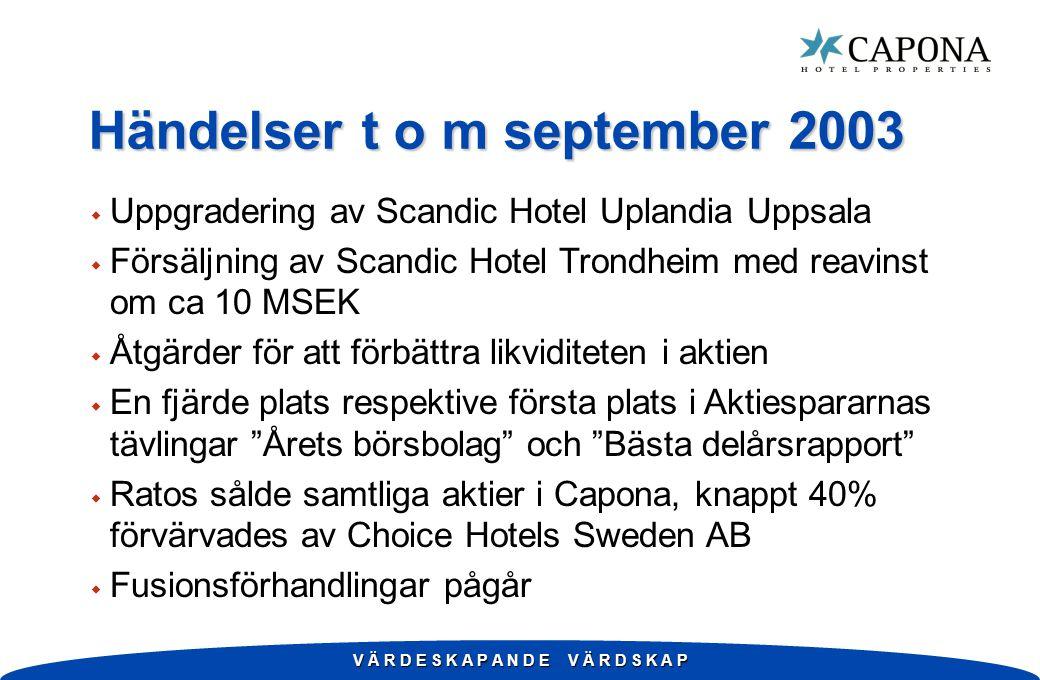 Händelser t o m september 2003 w Uppgradering av Scandic Hotel Uplandia Uppsala w Försäljning av Scandic Hotel Trondheim med reavinst om ca 10 MSEK w Åtgärder för att förbättra likviditeten i aktien w En fjärde plats respektive första plats i Aktiespararnas tävlingar Årets börsbolag och Bästa delårsrapport w Ratos sålde samtliga aktier i Capona, knappt 40% förvärvades av Choice Hotels Sweden AB w Fusionsförhandlingar pågår