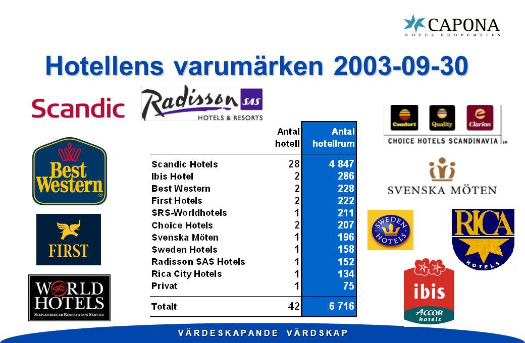 V Ä R D E S K A P A N D E V Ä R D S K A P Hotellens varumärken 2003-09-30