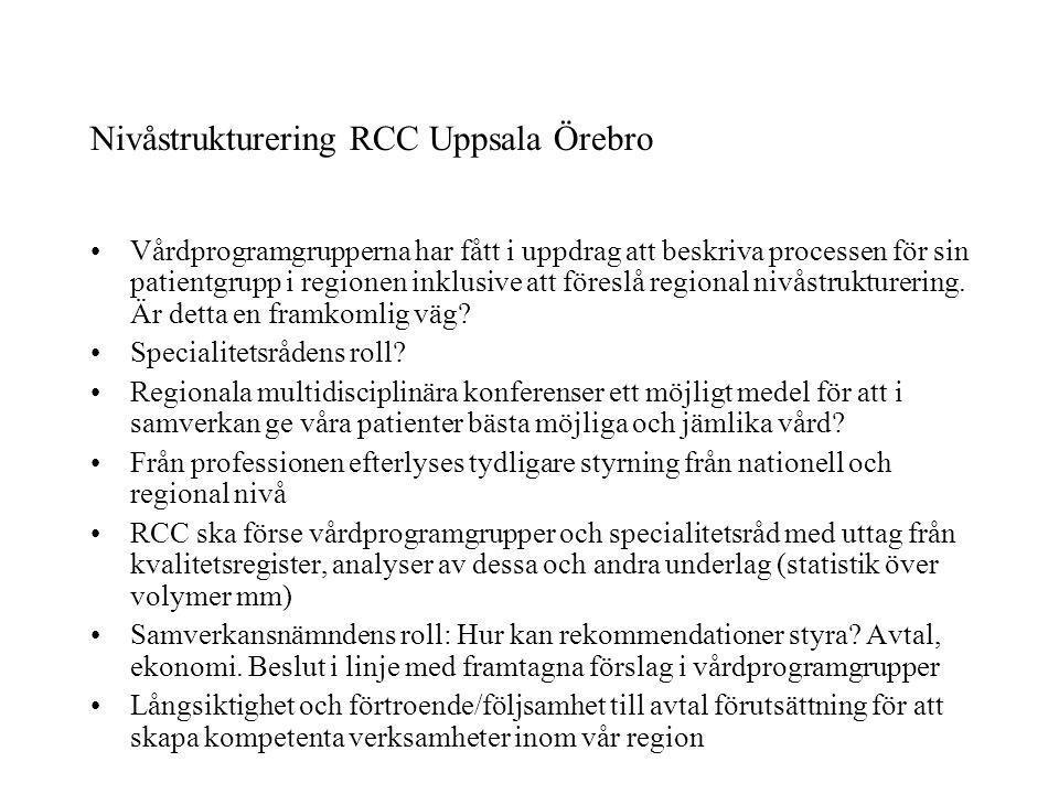 Nivåstrukturering RCC Uppsala Örebro Vårdprogramgrupperna har fått i uppdrag att beskriva processen för sin patientgrupp i regionen inklusive att före
