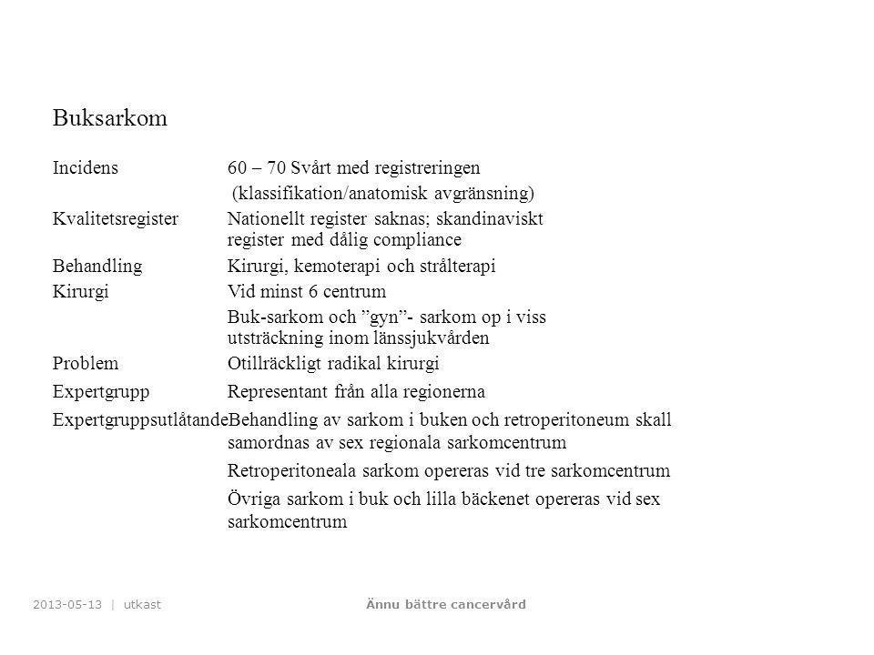 Buksarkom Incidens60 – 70 Svårt med registreringen (klassifikation/anatomisk avgränsning) KvalitetsregisterNationellt register saknas; skandinaviskt r