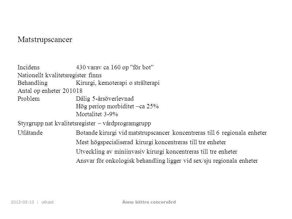 """Matstrupscancer Incidens430 varav ca 160 op """"för bot"""" Nationellt kvalitetsregister finns BehandlingKirurgi, kemoterapi o strålterapi Antal op enheter"""