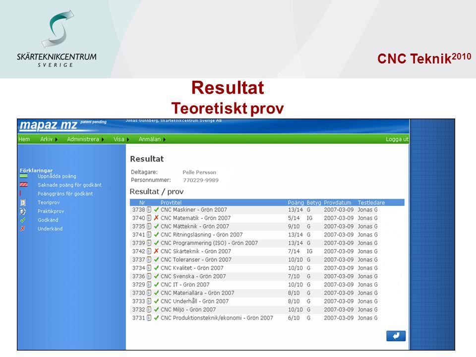 Resultat Teoretiskt prov CNC Teknik 2010