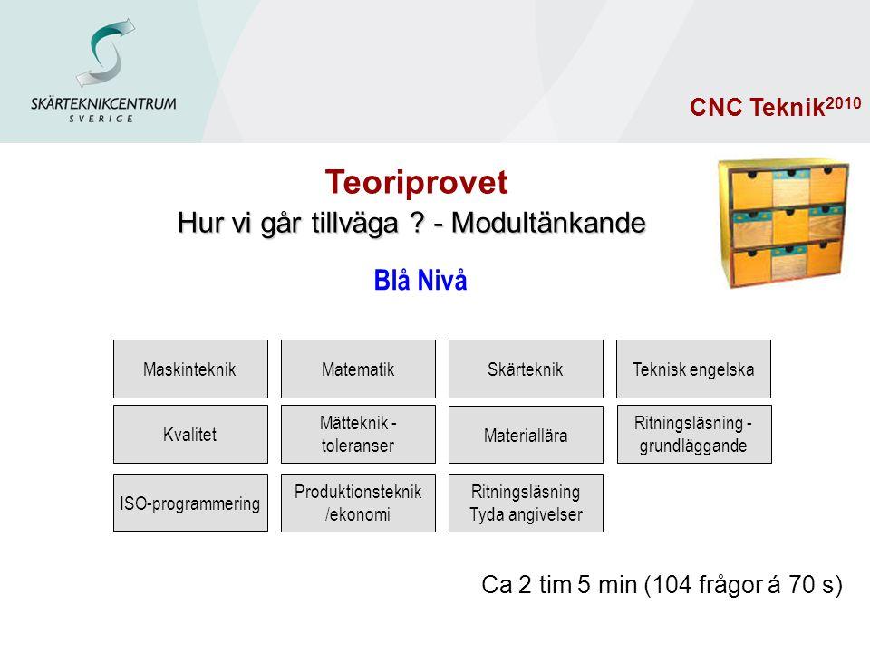 MaskinteknikSkärteknik Kvalitet Materiallära Produktionsteknik /ekonomi Ritningsläsning Tyda angivelser Mätteknik - toleranser Matematik Blå Nivå Ca 2