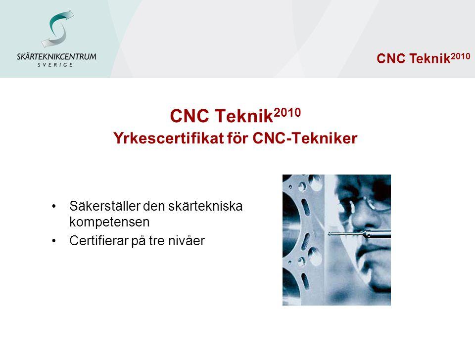 Säkerställer den skärtekniska kompetensen Certifierar på tre nivåer CNC Teknik 2010 Yrkescertifikat för CNC-Tekniker CNC Teknik 2010