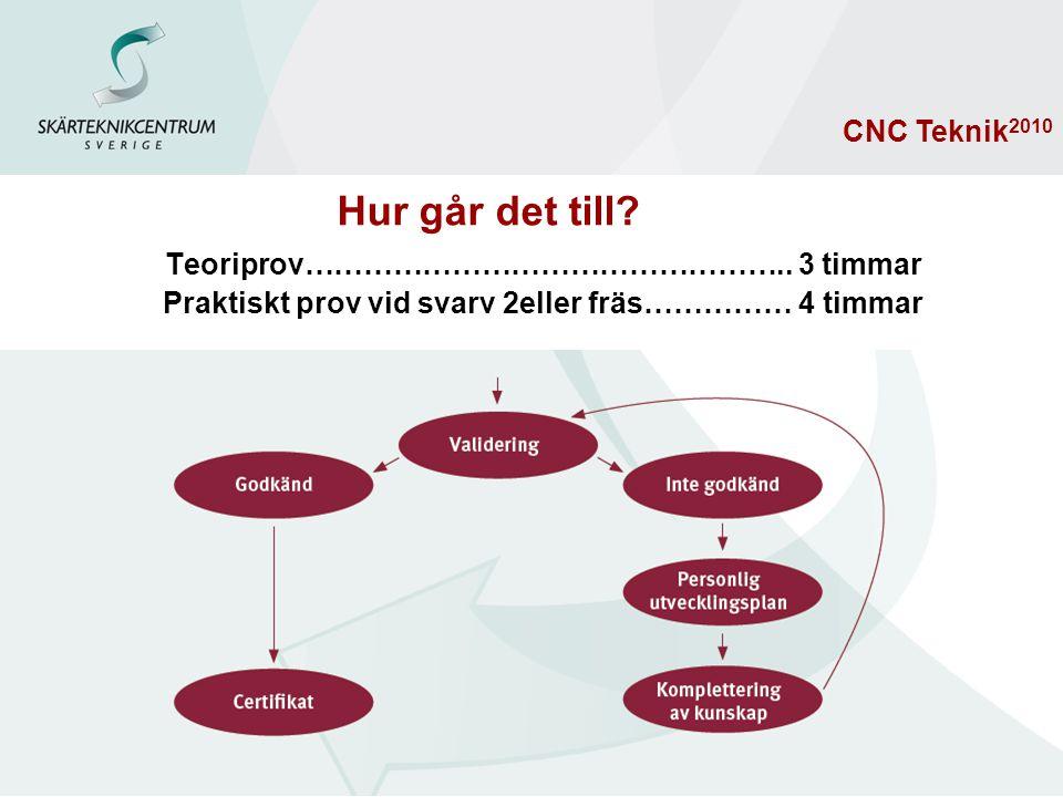 CNC Teknik 2010 Blå nivå CNC Teknik 2010