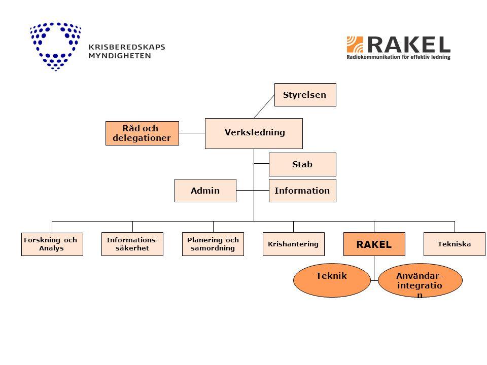 Användar- integratio n Verksledning Styrelsen Råd och delegationer Stab AdminInformation Teknik Tekniska Forskning och Analys RAKEL Krishantering Plan