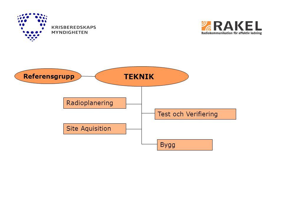Referensgrupp Radioplanering Test och Verifiering Bygg Site Aquisition TEKNIK