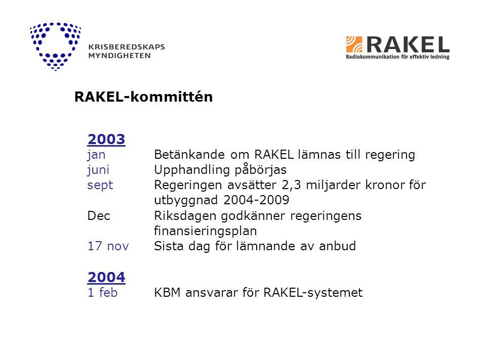 RAKEL-kommittén 2003 janBetänkande om RAKEL lämnas till regering juni Upphandling påbörjas sept Regeringen avsätter 2,3 miljarder kronor för utbyggnad