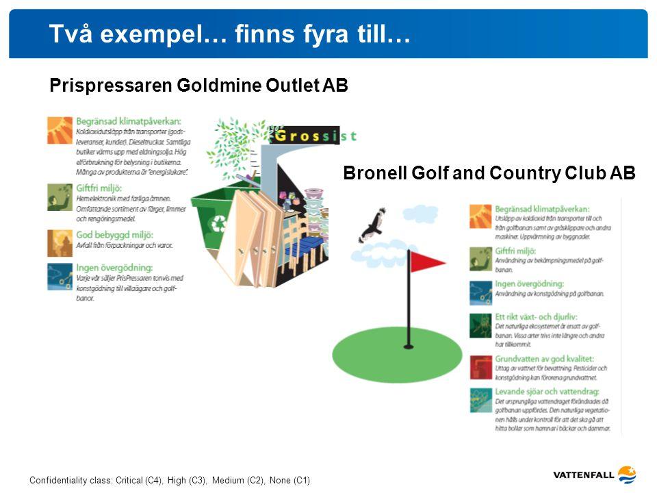 Confidentiality class: Critical (C4), High (C3), Medium (C2), None (C1) Två exempel… finns fyra till… Prispressaren Goldmine Outlet AB Bronell Golf an
