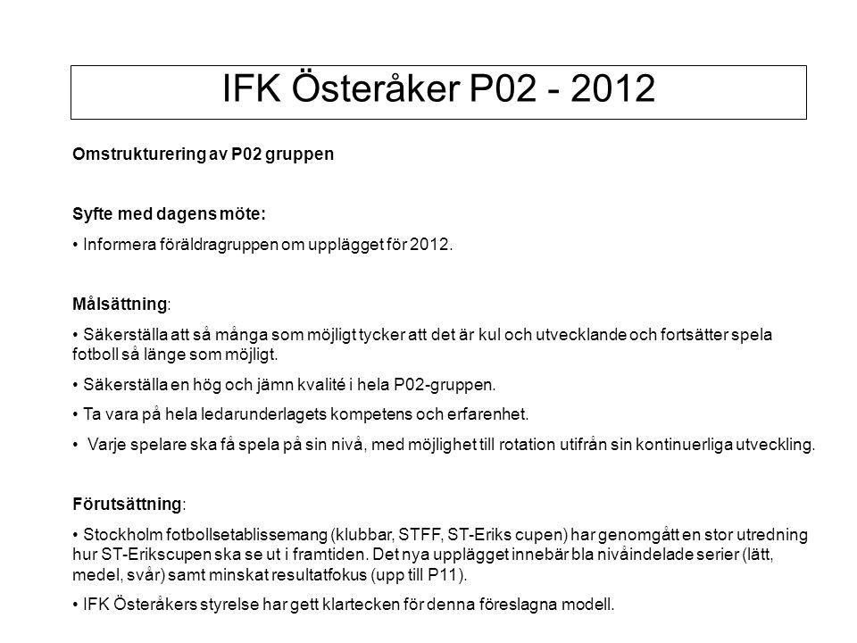 IFK Österåker P02 - 2012 Omstrukturering av P02 gruppen Syfte med dagens möte: Informera föräldragruppen om upplägget för 2012.