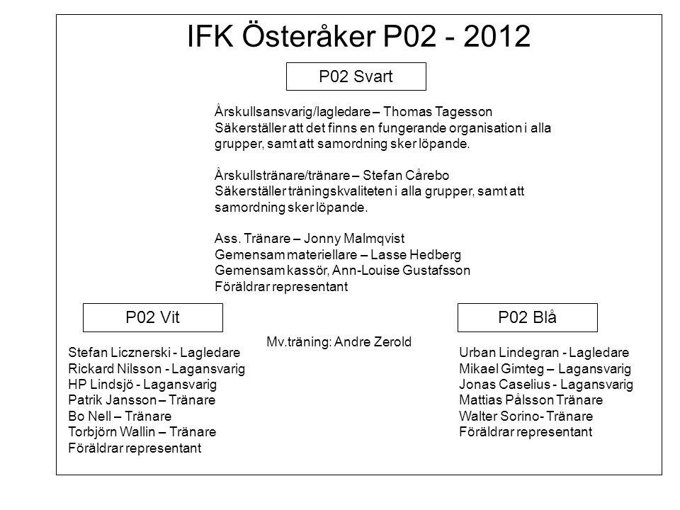 P02 Vit IFK Österåker P02 - 2012 P02 Blå P02 Svart Urban Lindegran - Lagledare Mikael Gimteg – Lagansvarig Jonas Caselius - Lagansvarig Mattias Pålsson Tränare Walter Sorino- Tränare Föräldrar representant Årskullsansvarig/lagledare – Thomas Tagesson Säkerställer att det finns en fungerande organisation i alla grupper, samt att samordning sker löpande.