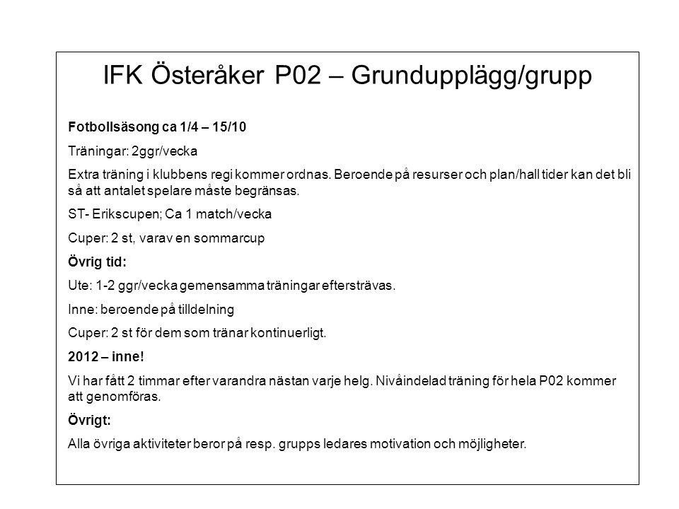 IFK Österåker P02 – Grundupplägg/grupp Fotbollsäsong ca 1/4 – 15/10 Träningar: 2ggr/vecka Extra träning i klubbens regi kommer ordnas.