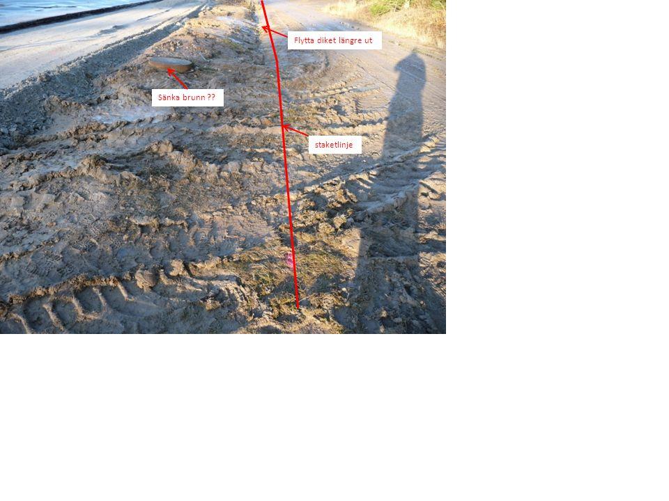 Flytta diket längre ut staketlinje Sänka brunn