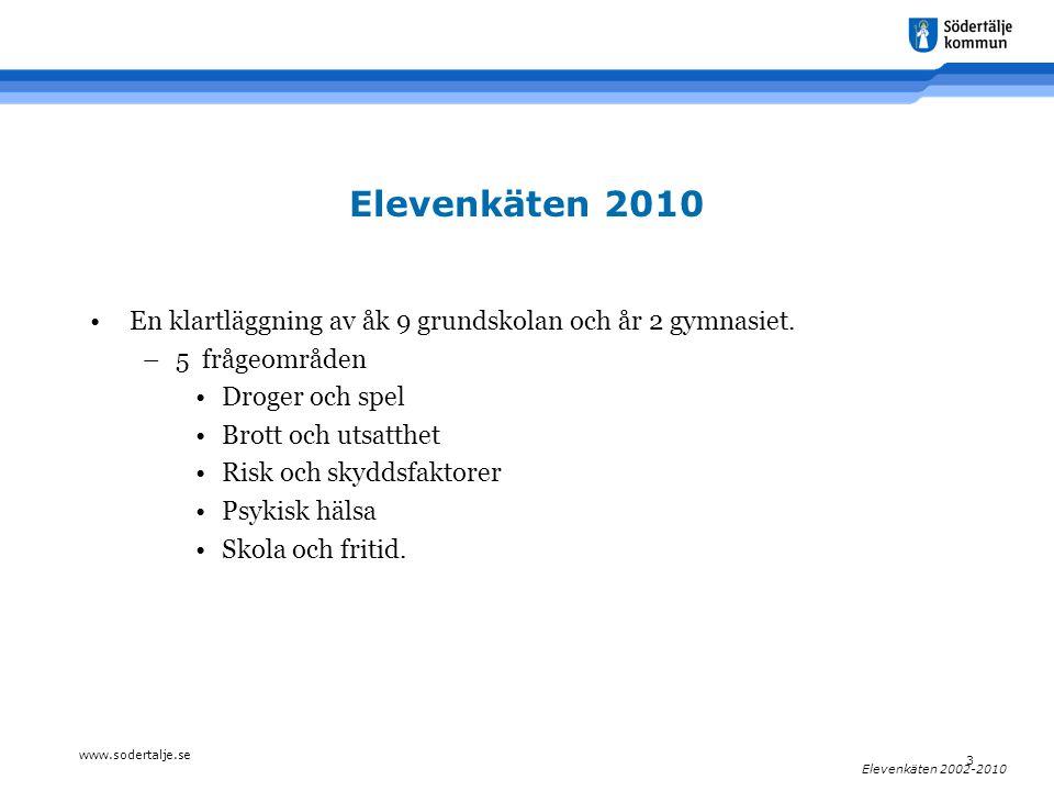 www.sodertalje.se 3 Elevenkäten 2002-2010 Elevenkäten 2010 En klartläggning av åk 9 grundskolan och år 2 gymnasiet. –5 frågeområden Droger och spel Br