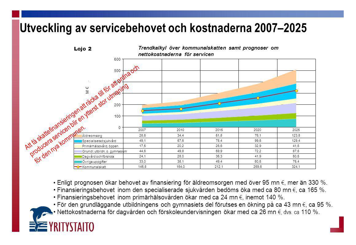 Att ordna servicen i den nya kommunen Den nya kommunens förvaltning och service produceras på finska och svenska (grundlagen 122 §).