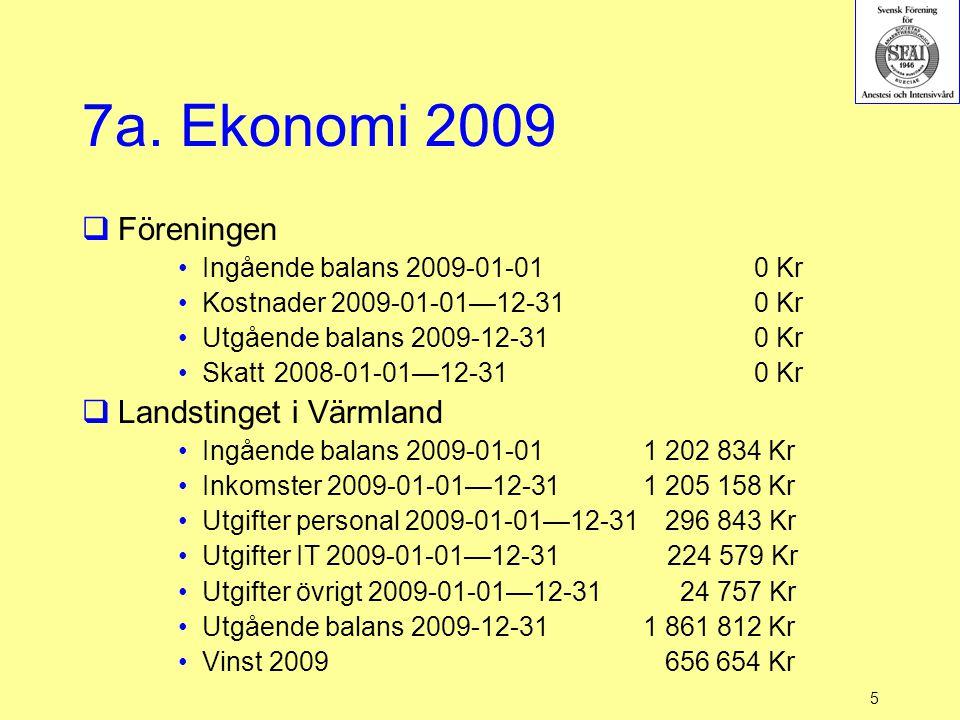 5 7a. Ekonomi 2009  Föreningen Ingående balans 2009-01-01 0 Kr Kostnader 2009-01-01—12-310 Kr Utgående balans 2009-12-310 Kr Skatt 2008-01-01—12-310
