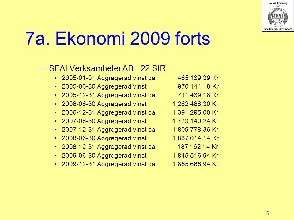 6 7a. Ekonomi 2009 forts –SFAI Verksamheter AB - 22 SIR 2005-01-01 Aggregerad vinst ca 465 139,39 Kr 2005-06-30 Aggregerad vinst 970 144,18 Kr 2005-12