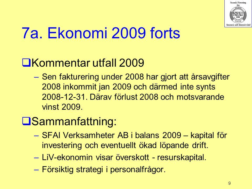 7a. Ekonomi 2009 forts  Kommentar utfall 2009 –Sen fakturering under 2008 har gjort att årsavgifter 2008 inkommit jan 2009 och därmed inte synts 2008