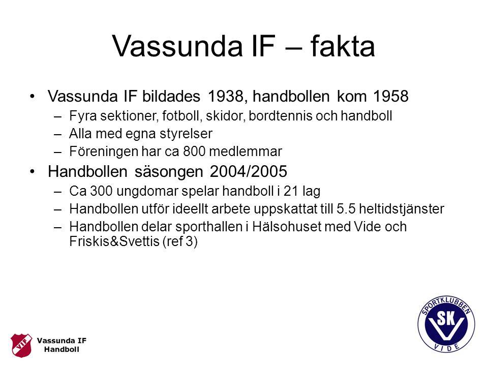 Vassunda IF – fakta Vassunda IF bildades 1938, handbollen kom 1958 –Fyra sektioner, fotboll, skidor, bordtennis och handboll –Alla med egna styrelser –Föreningen har ca 800 medlemmar Handbollen säsongen 2004/2005 –Ca 300 ungdomar spelar handboll i 21 lag –Handbollen utför ideellt arbete uppskattat till 5.5 heltidstjänster –Handbollen delar sporthallen i Hälsohuset med Vide och Friskis&Svettis (ref 3)