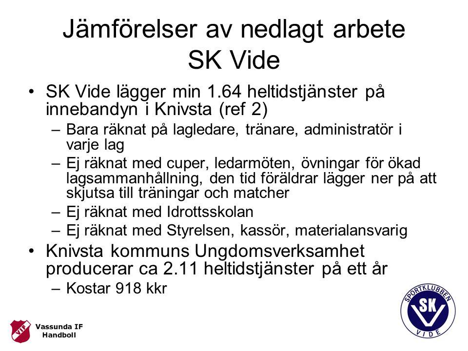 Jämförelser av nedlagt arbete SK Vide SK Vide lägger min 1.64 heltidstjänster på innebandyn i Knivsta (ref 2) –Bara räknat på lagledare, tränare, admi