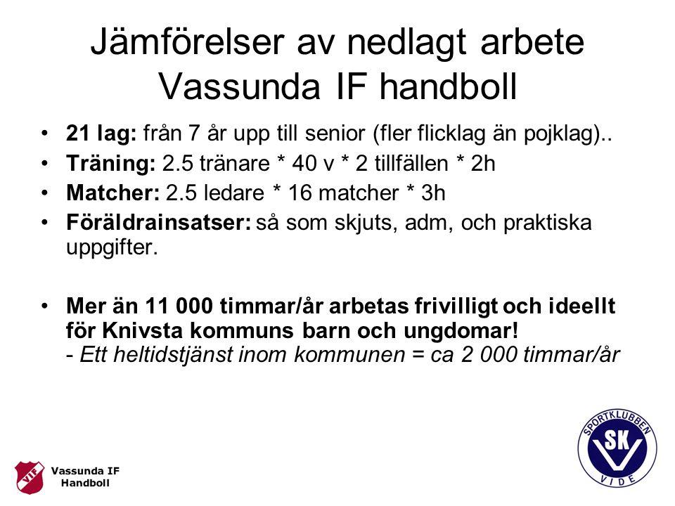 Jämförelser av nedlagt arbete SK Vide lägger min 1.64 heltidstjänster på innebandyn i Knivsta Vassunda IF lägger ner min 5.5 heltidstjänster på handbollssektionen Kommunen lägger ner ca 7.5 heltidstjänster på ett år i Hälsohuset