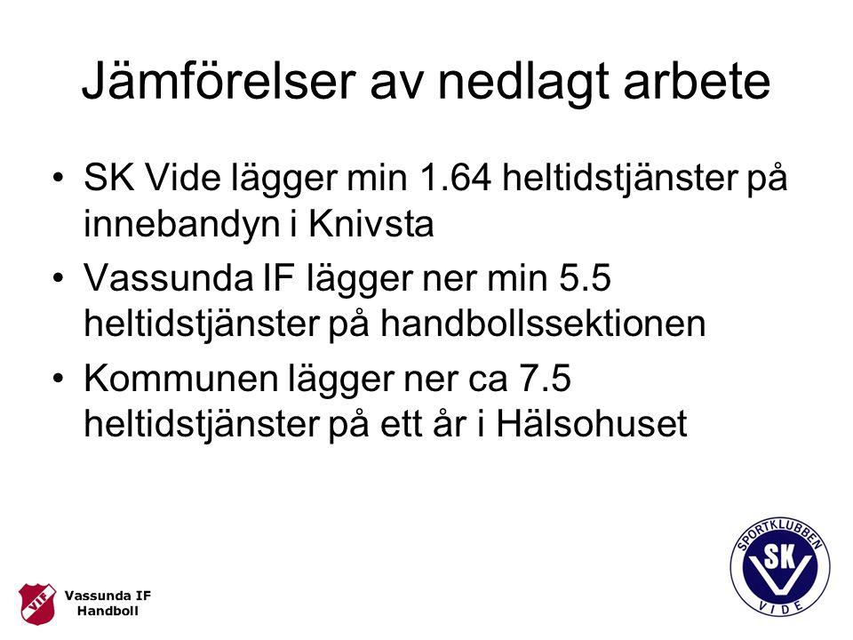Jämförelser av nedlagt arbete SK Vide lägger min 1.64 heltidstjänster på innebandyn i Knivsta Vassunda IF lägger ner min 5.5 heltidstjänster på handbo