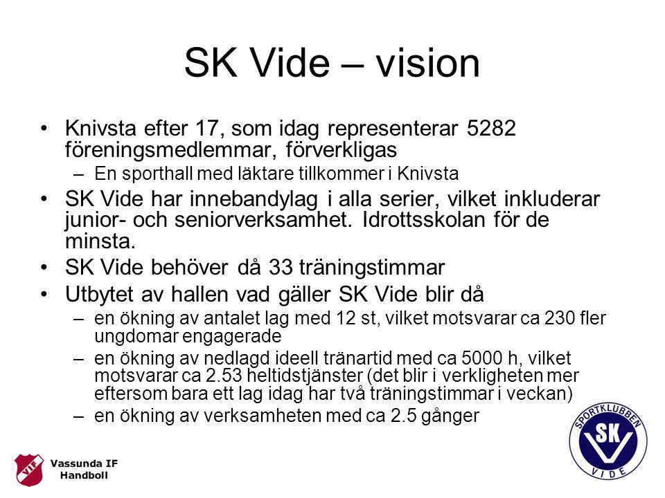 SK Vide – vision Knivsta efter 17, som idag representerar 5282 föreningsmedlemmar, förverkligas –En sporthall med läktare tillkommer i Knivsta SK Vide
