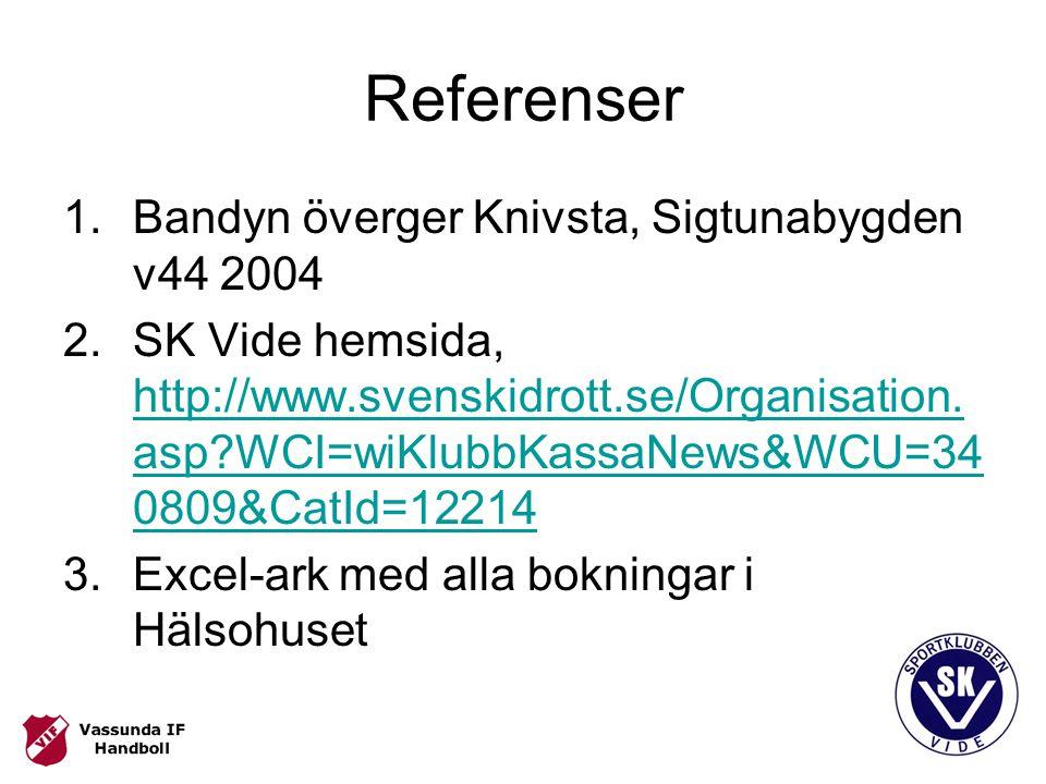 Referenser 1.Bandyn överger Knivsta, Sigtunabygden v44 2004 2.SK Vide hemsida, http://www.svenskidrott.se/Organisation. asp?WCI=wiKlubbKassaNews&WCU=3