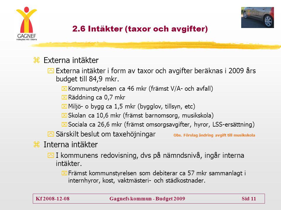 Kf 2008-12-08 Gagnefs kommun - Budget 2009 Sid 11 2.6 Intäkter (taxor och avgifter) zExterna intäkter yExterna intäkter i form av taxor och avgifter beräknas i 2009 års budget till 84,9 mkr.