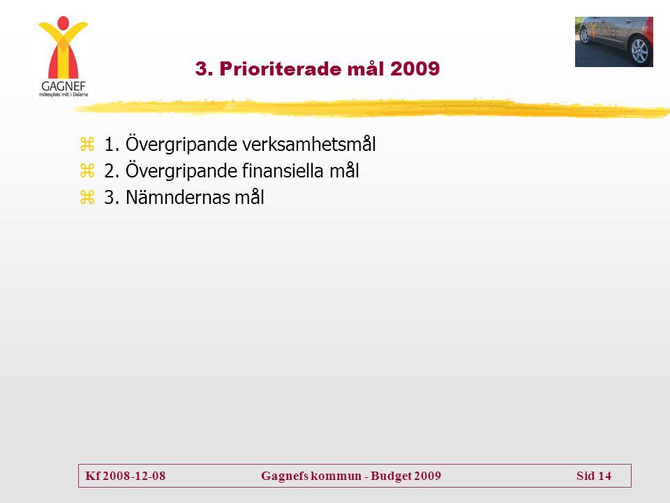 Kf 2008-12-08 Gagnefs kommun - Budget 2009 Sid 14 3. Prioriterade mål 2009 z1. Övergripande verksamhetsmål z2. Övergripande finansiella mål z3. Nämnde