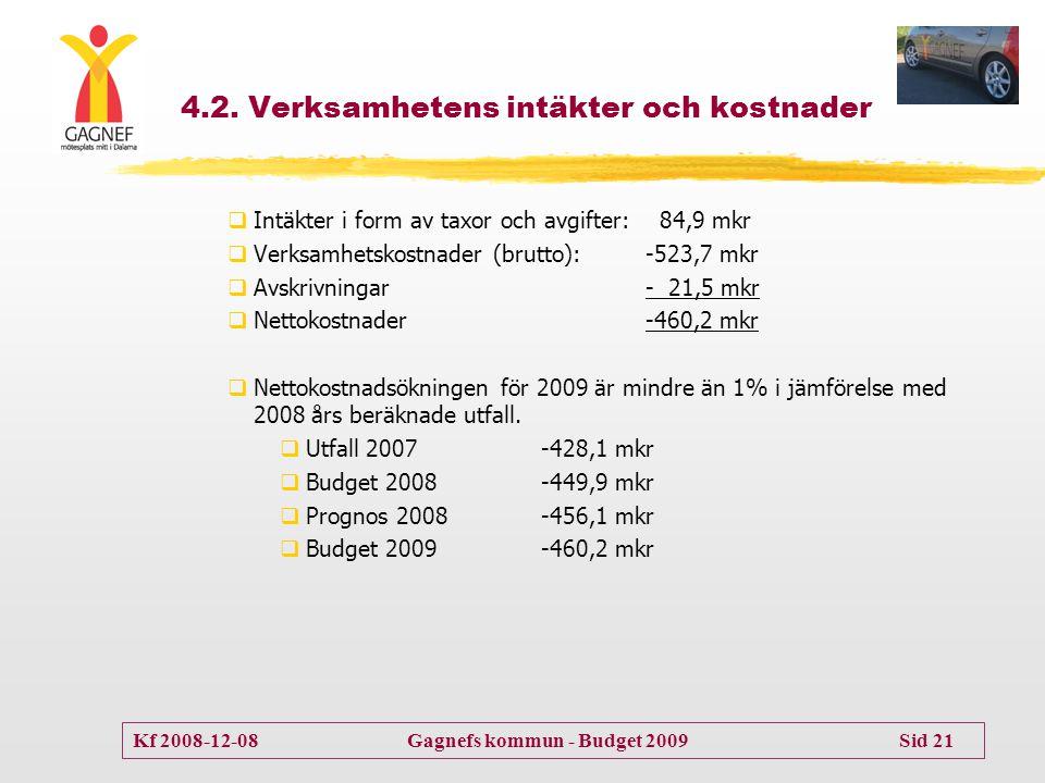 Kf 2008-12-08 Gagnefs kommun - Budget 2009 Sid 21 4.2. Verksamhetens intäkter och kostnader  Intäkter i form av taxor och avgifter: 84,9 mkr  Verksa