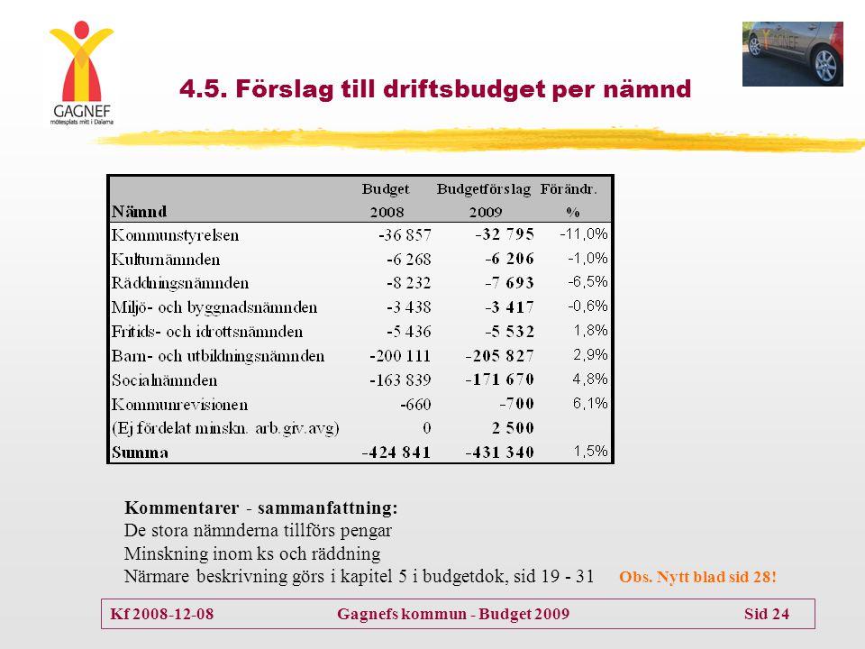 Kf 2008-12-08 Gagnefs kommun - Budget 2009 Sid 24 4.5. Förslag till driftsbudget per nämnd Kommentarer - sammanfattning: De stora nämnderna tillförs p