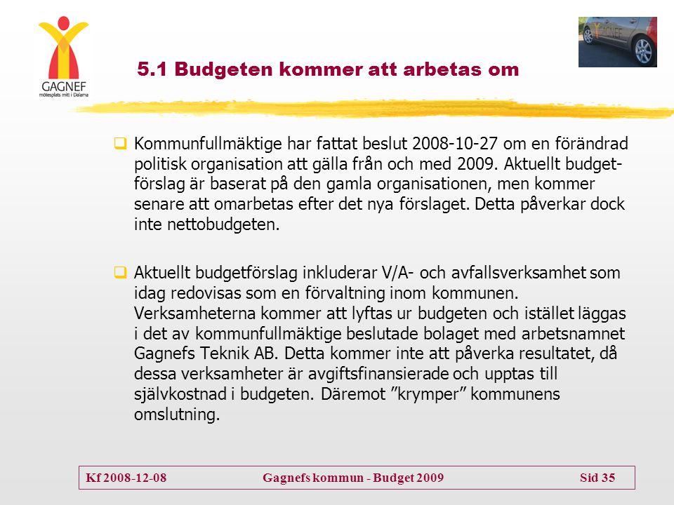 Kf 2008-12-08 Gagnefs kommun - Budget 2009 Sid 35 5.1 Budgeten kommer att arbetas om  Kommunfullmäktige har fattat beslut 2008-10-27 om en förändrad