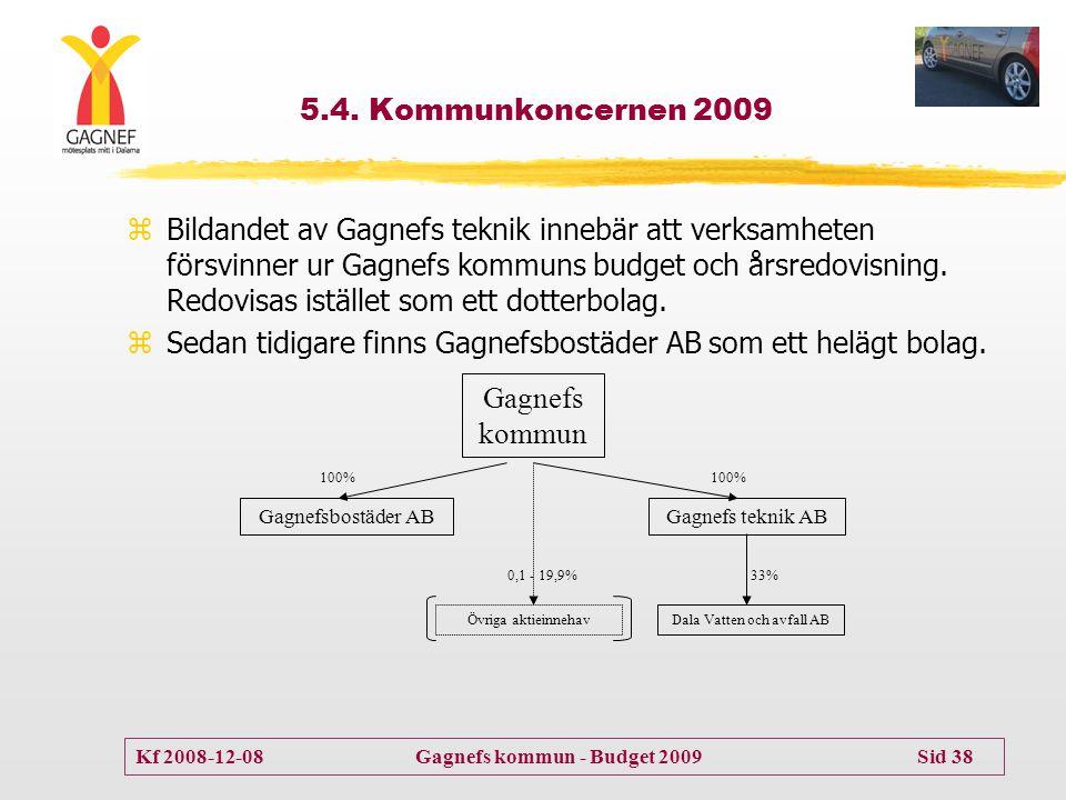 Kf 2008-12-08 Gagnefs kommun - Budget 2009 Sid 38 Gagnefs kommun zBildandet av Gagnefs teknik innebär att verksamheten försvinner ur Gagnefs kommuns budget och årsredovisning.