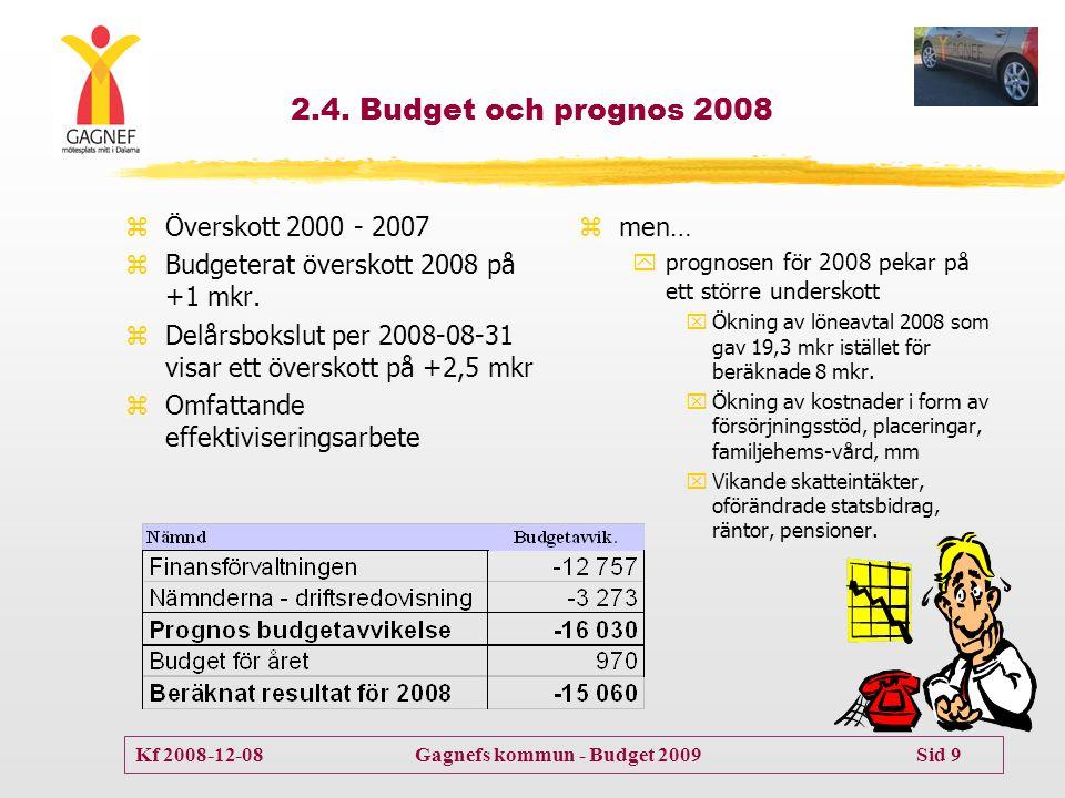Kf 2008-12-08 Gagnefs kommun - Budget 2009 Sid 9 2.4. Budget och prognos 2008 zÖverskott 2000 - 2007 zBudgeterat överskott 2008 på +1 mkr. zDelårsboks